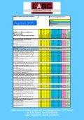 300 Verbrauchsmaterial für Agilent - LABC Labortechnik - Seite 2