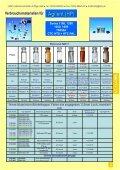 300 Verbrauchsmaterial für Agilent - LABC Labortechnik - Seite 3