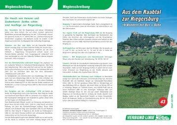 Aus dem Raabtal zur Riegersburg und nach Feldbach