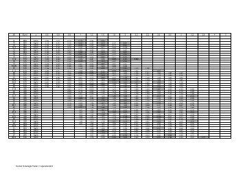 Tabelle Standardprogramm - Hernandez Edelstahl