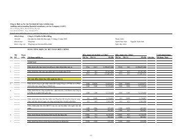 1/2 Công ty Dịch vụ Tư vấn Tài chính Kế toán và Kiểm ... - Vietstock