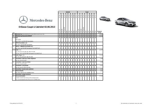 Prisliste for E-Klasse Coupé ekstraudstyr - Mercedes-Benz Danmark