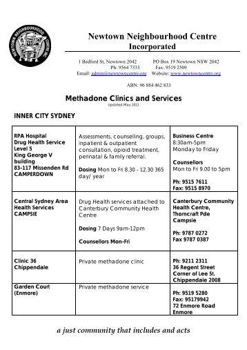 Methadone Clinics and Services - Newtown Neighbourhood Centre