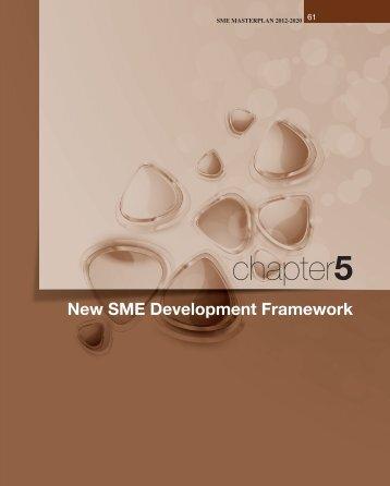 chapter 5.pdf - SME Corporation Malaysia