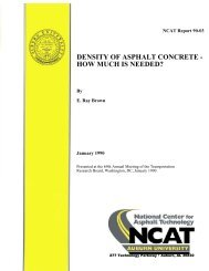 Density of Asphalt Concrete - How Much is ... - Auburn University