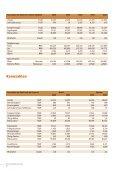 Geschäftsbericht 2006 - Stadtwerke Ettlingen GmbH - Page 4