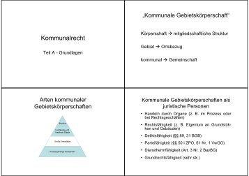 Kommunalrecht Grundlagen
