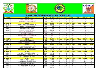 RANKING FEMININO DO XV CODF 2011 - FODF