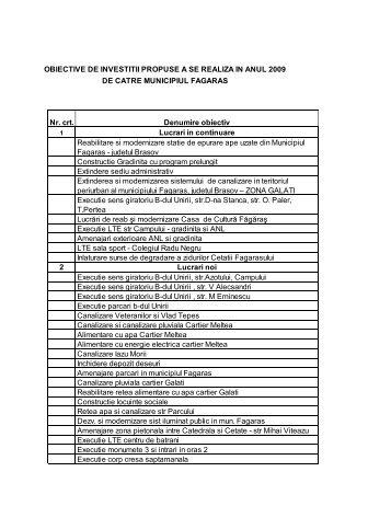 obiective de investitii propuse a se realiza in - Primaria Municipiului ...