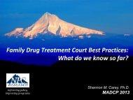 1H_Carey_FDTC Best Practices MADCP 2013.pdf