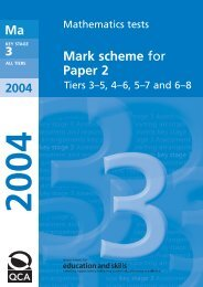 Mark scheme for Paper 2 Ma - Emaths