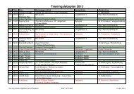 Træningsløbsplan 2013 - Herning Orienteringsklub