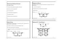 Estruturas de Sistemas Discretos Diagrama de Blocos Grafo de ...