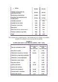 Medios de comunicación social y prácticas culturales - Cedoc - Page 5