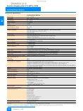 sinamics g110 - Teknika Otomasyon - Page 4