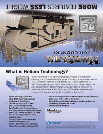 What is Helium Technology?