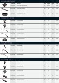 Pewter Effect Collection - Architectural Hardware Direct - Page 3