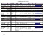 Preceptor Contact Info Master List 2013.xlsx - UCSF Fresno