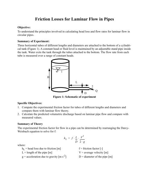 Friction Losses for Laminar Flow in Pipes - ITLL