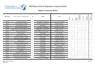 ADIPS Requirements for Registration of Inspection Bodies Register ...