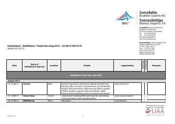 Switzerland – Exhibitions / Trade Fairs Aug 2012 – Jul 2013 (2014/15)