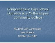 Comprehensive High School Outreach at a Multi-campus ... - AACRAO