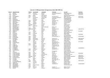 Liste der Im VDW geschützten Zwingernamen (Nach ZBO VDW 3.6)