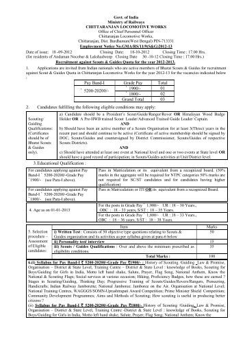Pay Band-I Grade Pay Total - CLW Official Website - Indian Railway