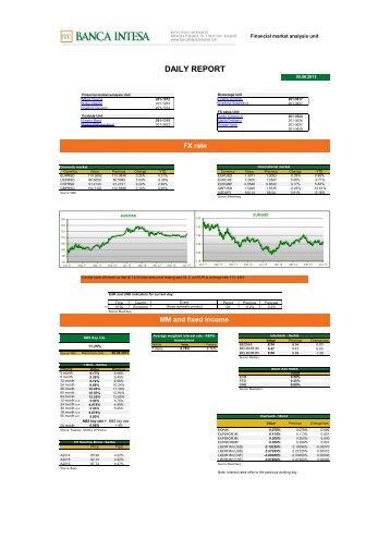 DAILY REPORT - Banca Intesa Beograd