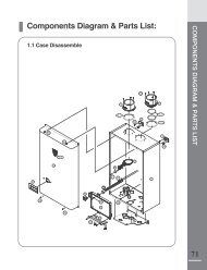 Components Diagram & Parts List: