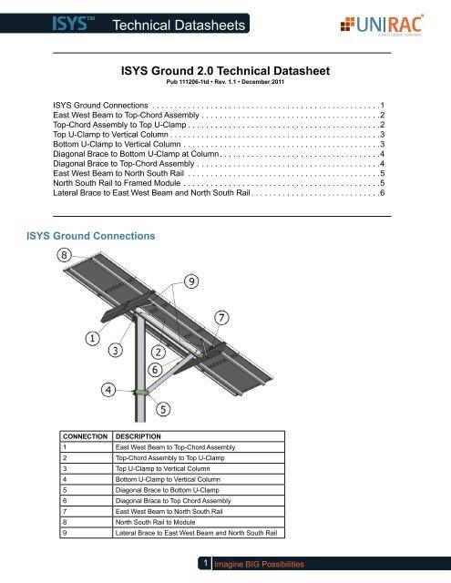 (IGM) 2.0 Technical Datasheet - Unirac