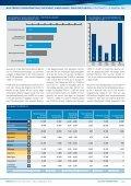 2. Quartal 2011 - Büromarkt Stuttgart - Seite 3