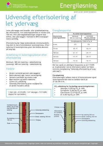 Udvendig efterisolering af let ydervæg - Videncenter for ...