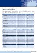 Pompa di calore / Depliant - Page 7