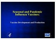 Seasonal and Pandemic Influenza Vaccines: Vaccine Development ...