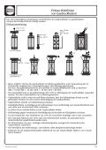Gasdruckfedern - Seite 7