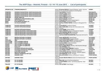List of participants - AIVP