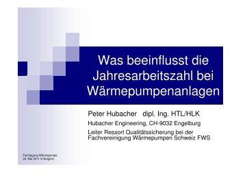 Microsoft Powerpoint - Hubacher was beeinflusst die JAZ bei - VKW
