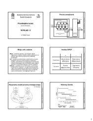 Przedsiębiorczość WYKŁAD II - Wydział Zarządzania - AGH