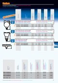 Leuchtstofflampen Fluorescent Lamps Lampes ... - lampia AB - Page 6