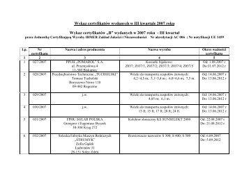 Wykaz certyfikatów wydanych w III kwartale 2007 roku Wykaz ...