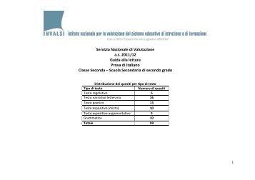 Guida alla lettura Prova di Italiano - Invalsi