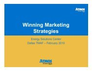 Winning Marketing Strategies - tech-4-you.com