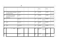 96年度審查結果 - 國科會物理研究推動中心