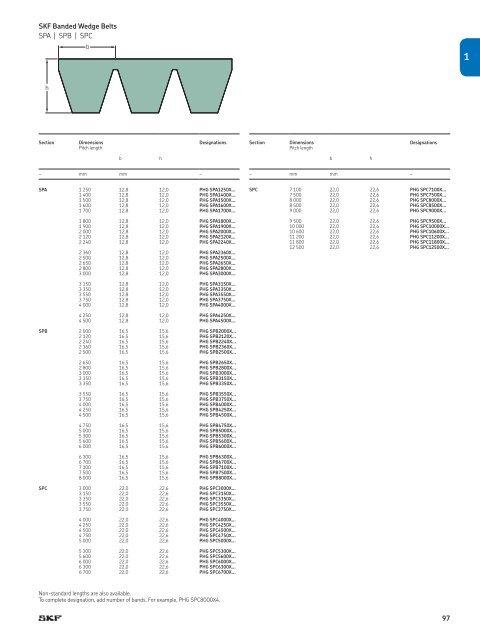 D/&D PowerDrive 250XL031 Timing Belt