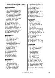 PDF: Staffeleinteilung 2012/2013 - Waltroper Zeitung