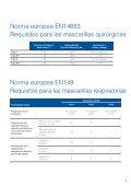 Mascarillas Quirúrgicas - Medline - Page 3