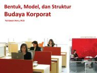 Materi Budaya Korporat 20 Maret 2012 dapat diunduh di sini