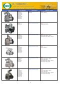Part Number Description Ues For model 1 - Page 3