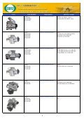 Part Number Description Ues For model 1 - Page 4